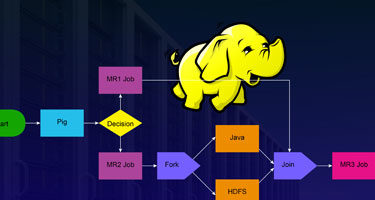 Controlling Hadoop Jobs using Oozie Image