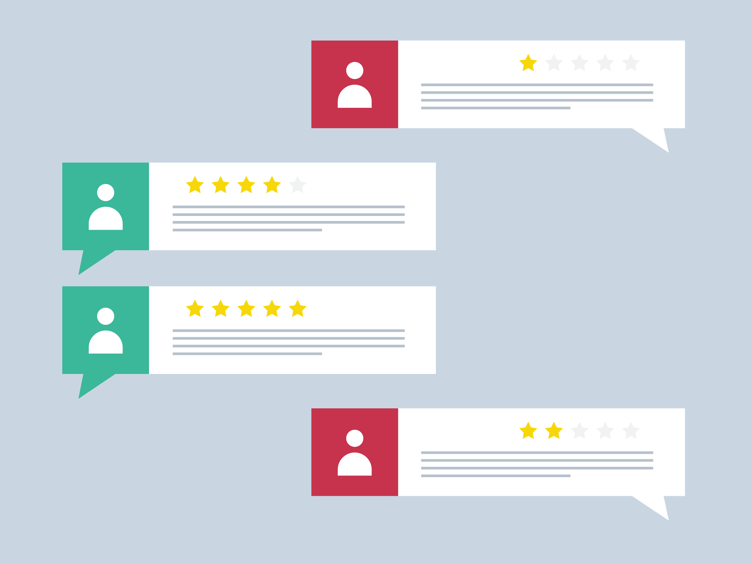 Classification of Yelp Reviews using Sentiment Analysis thumbnail