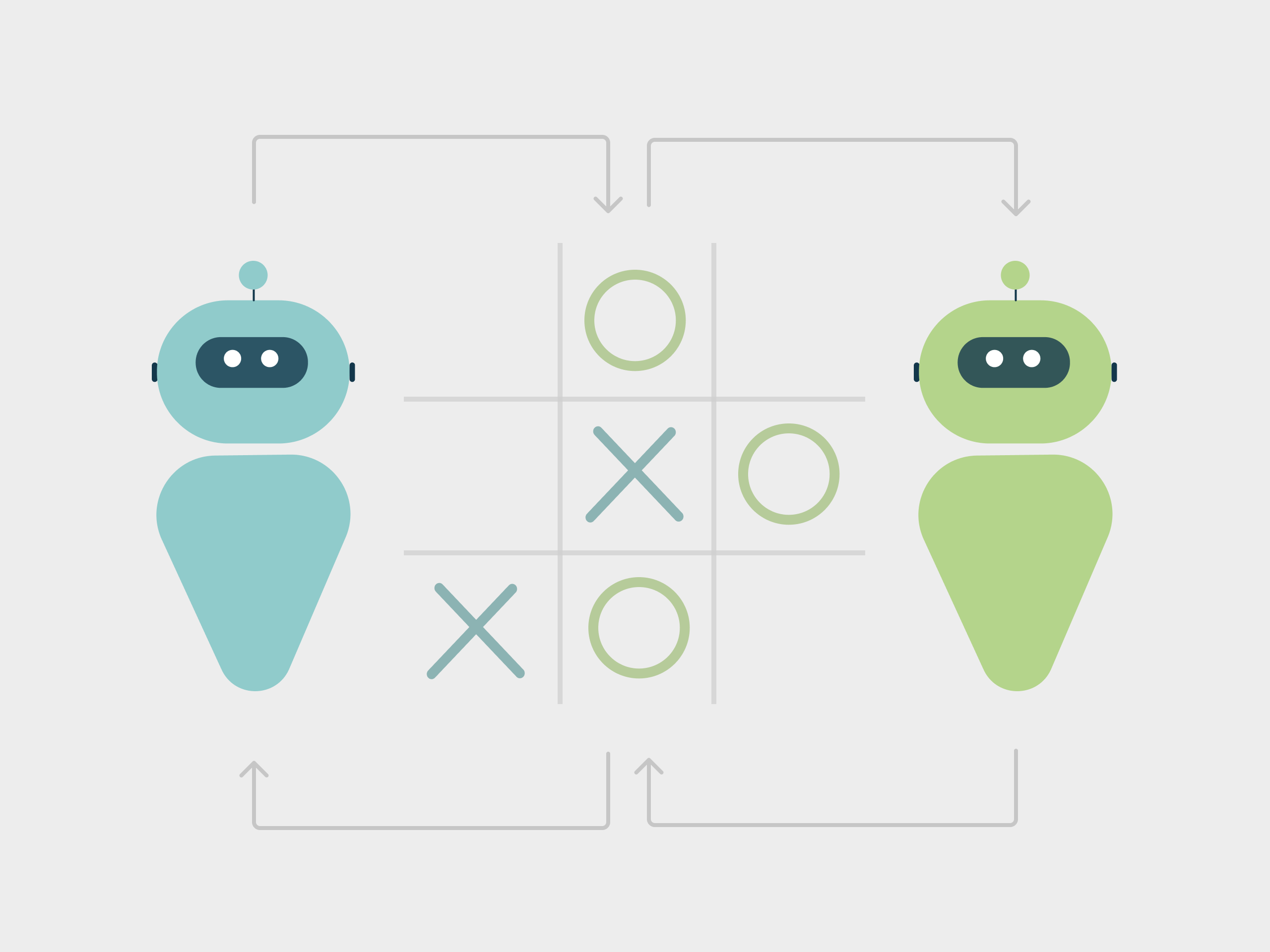 Playing TicTacToe with Reinforcement Learning and OpenAI Gym Image